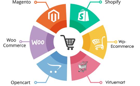 ecommerce-development12
